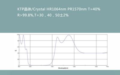 KTP晶体器件